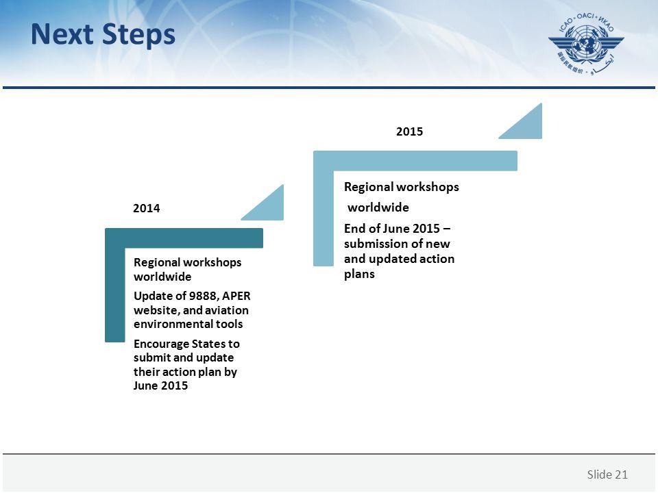 Next Steps Regional workshops worldwide