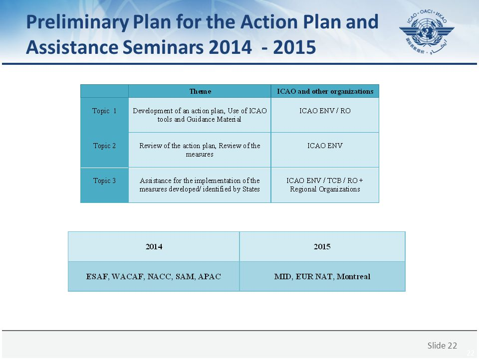 Preliminary Plan for the Action Plan and Assistance Seminars 2014 - 2015