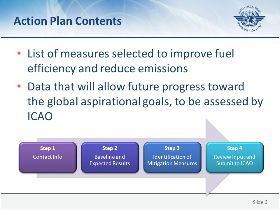Action Plan Contents List of measures selected to improve fuel efficiency and reduce emissions.