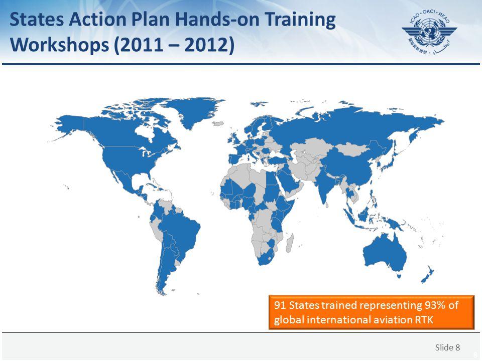 States Action Plan Hands-on Training Workshops (2011 – 2012)