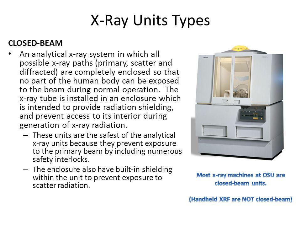 X-Ray Units Types CLOSED-BEAM
