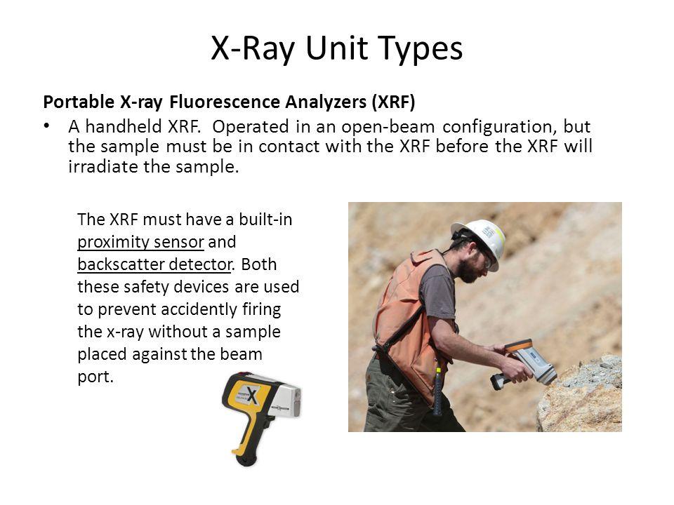 X-Ray Unit Types Portable X-ray Fluorescence Analyzers (XRF)