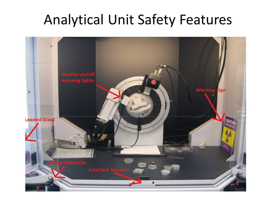 Analytical Unit Safety Features