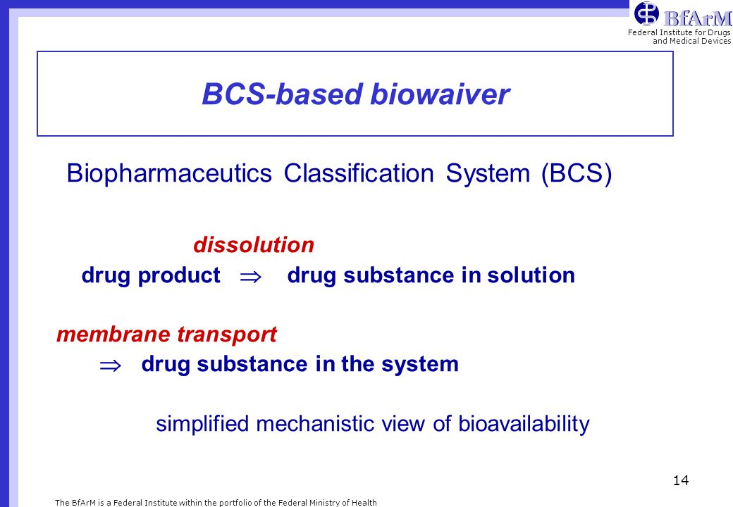 simplified mechanistic view of bioavailability