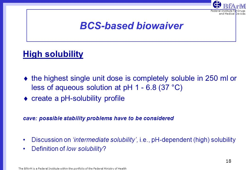 BCS-based biowaiver High solubility