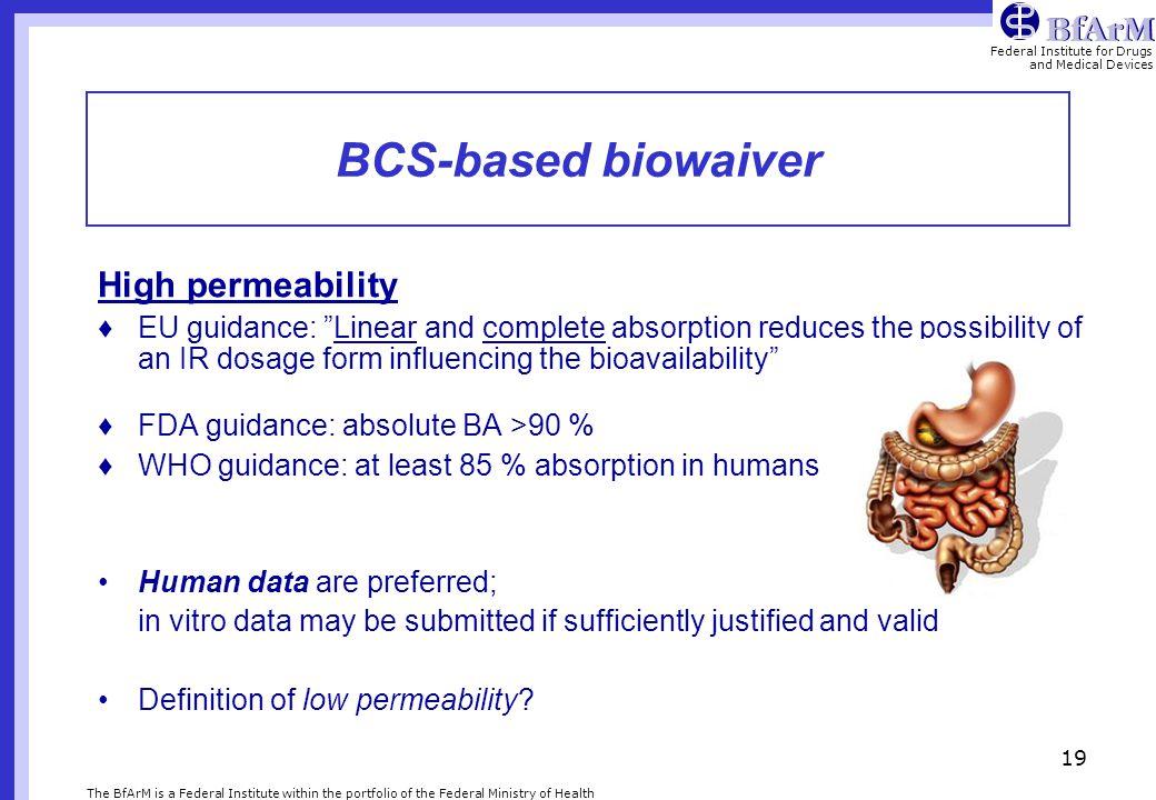 BCS-based biowaiver High permeability