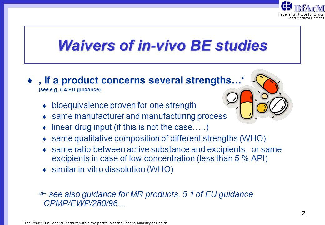 Waivers of in-vivo BE studies