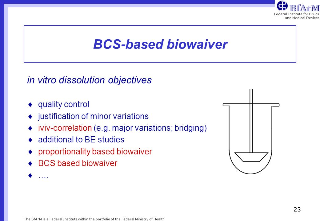 BCS-based biowaiver in vitro dissolution objectives quality control