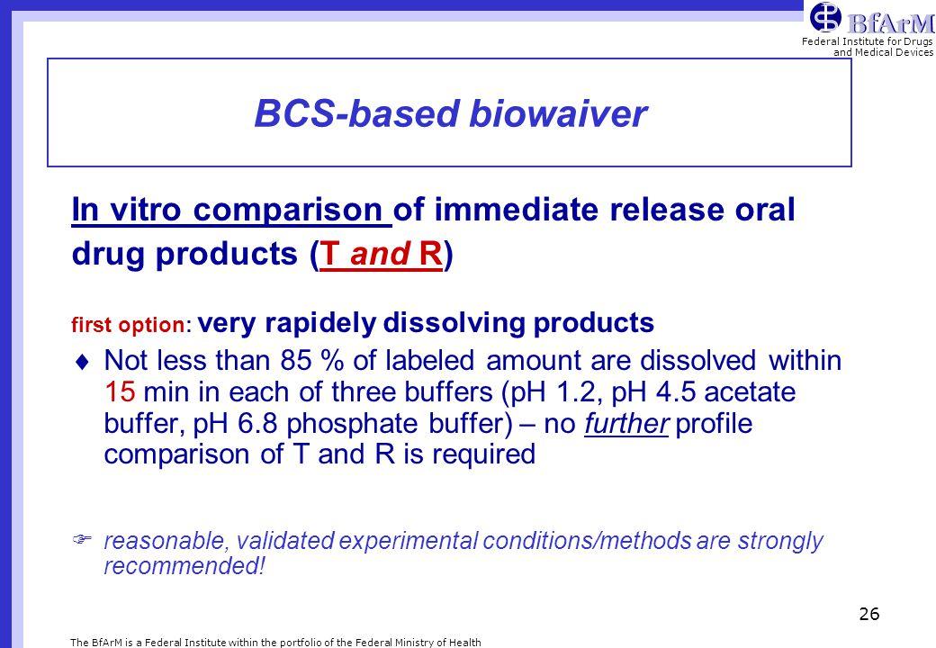 BCS-based biowaiver In vitro comparison of immediate release oral