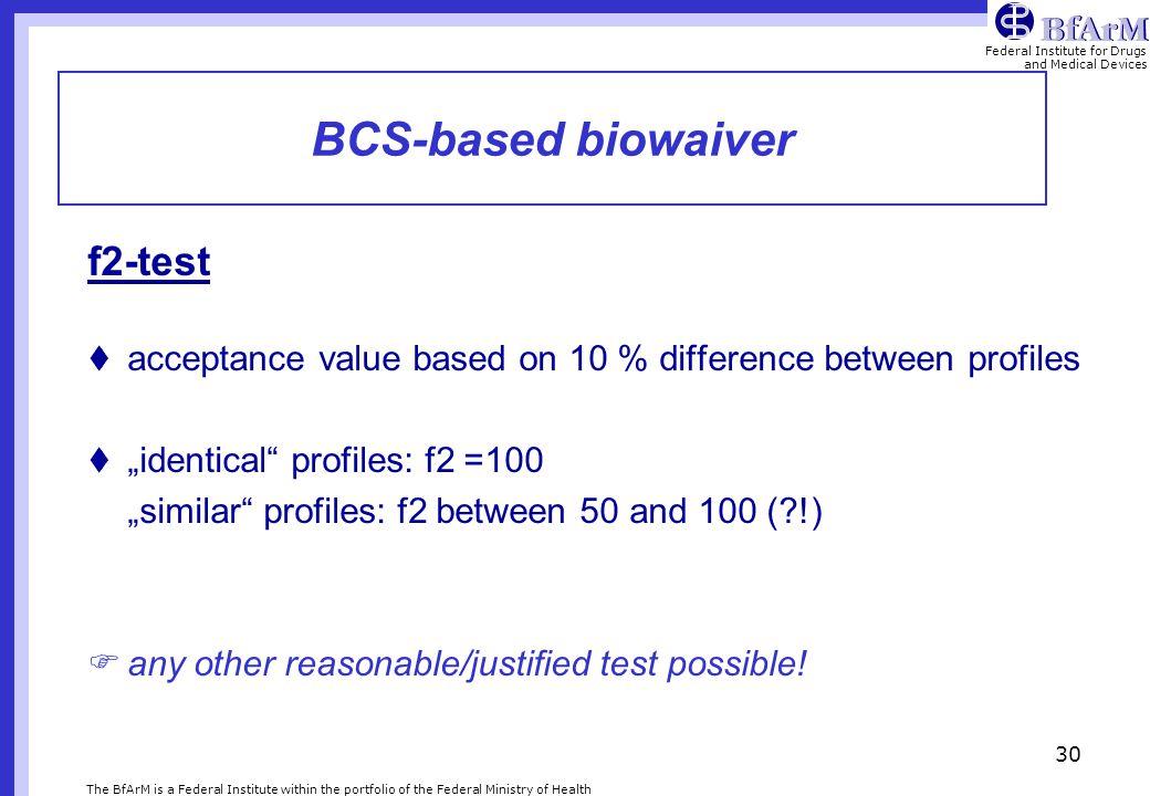 BCS-based biowaiver f2-test