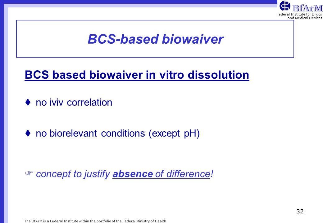 BCS-based biowaiver BCS based biowaiver in vitro dissolution