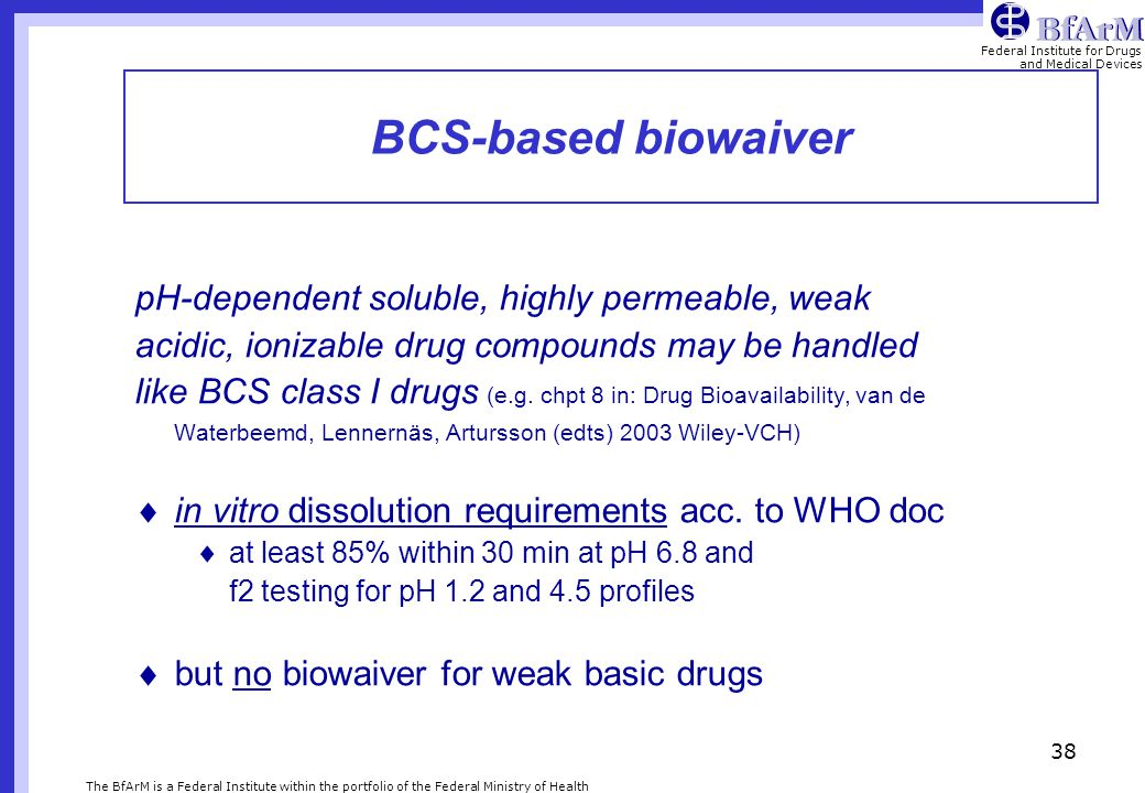 BCS-based biowaiver pH-dependent soluble, highly permeable, weak
