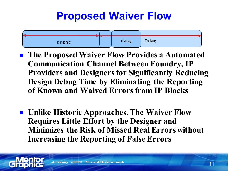 Proposed Waiver Flow DRC. DRC. Debug. Debug.