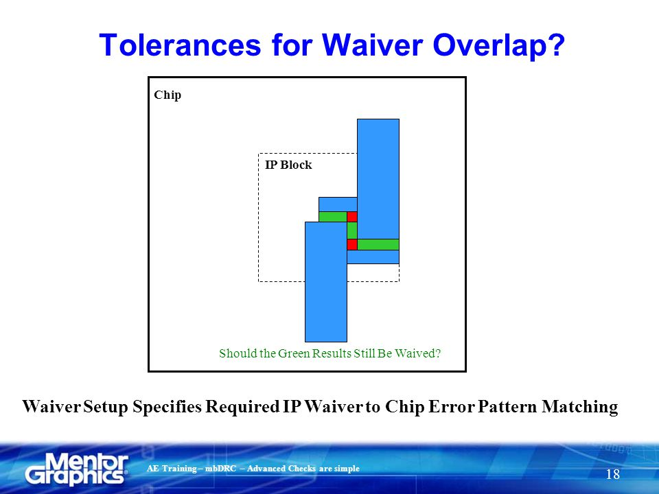 Tolerances for Waiver Overlap