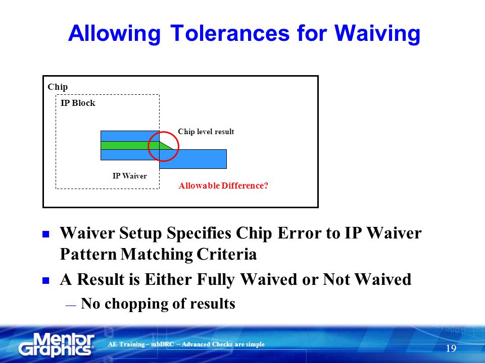 Allowing Tolerances for Waiving