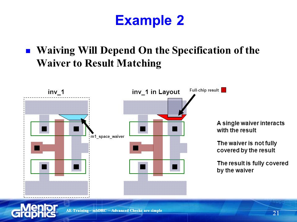 Example 2 Waiving Will Depend On the Specification of the Waiver to Result Matching. inv_1. inv_1 in Layout.