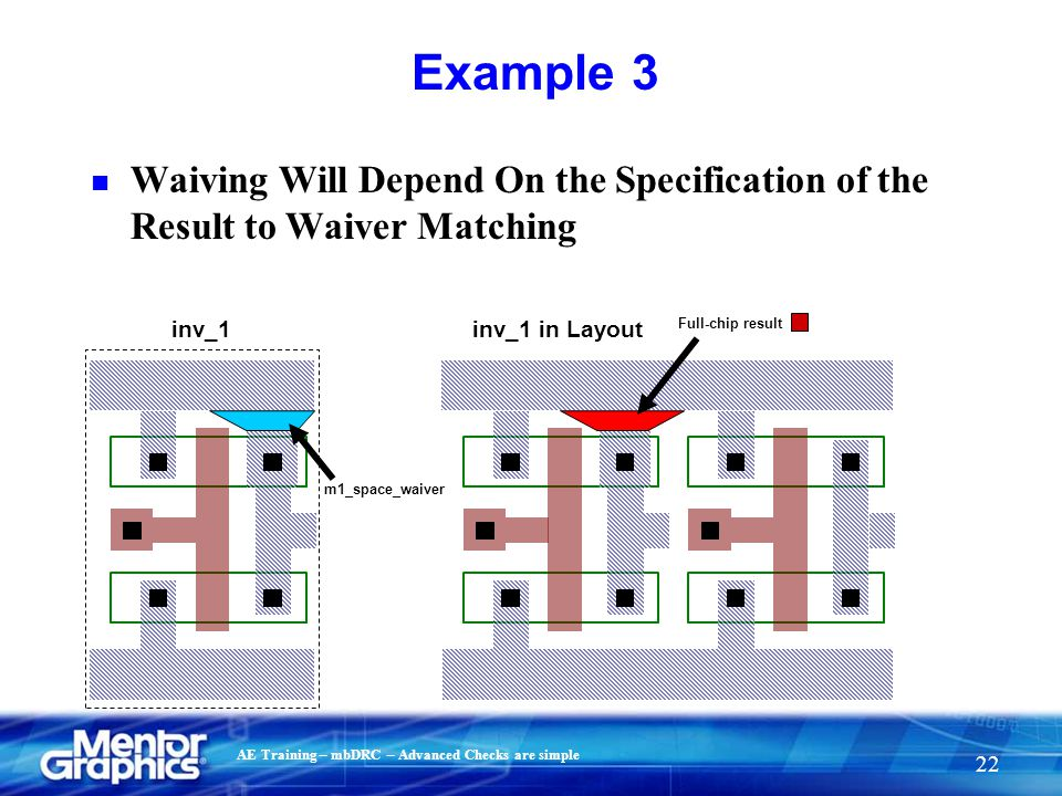Example 3 Waiving Will Depend On the Specification of the Result to Waiver Matching. inv_1. inv_1 in Layout.