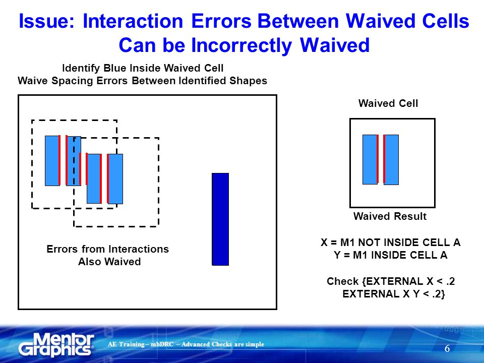 Issue: Interaction Errors Between Waived Cells Can be Incorrectly Waived