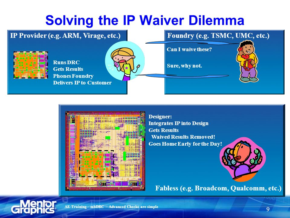 Solving the IP Waiver Dilemma