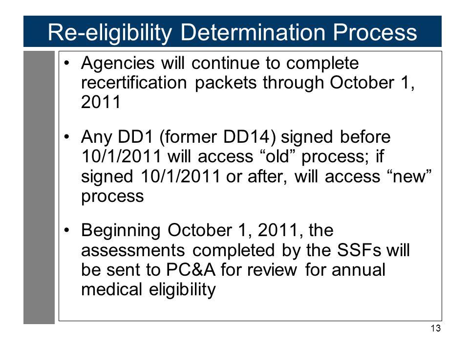Re-eligibility Determination Process
