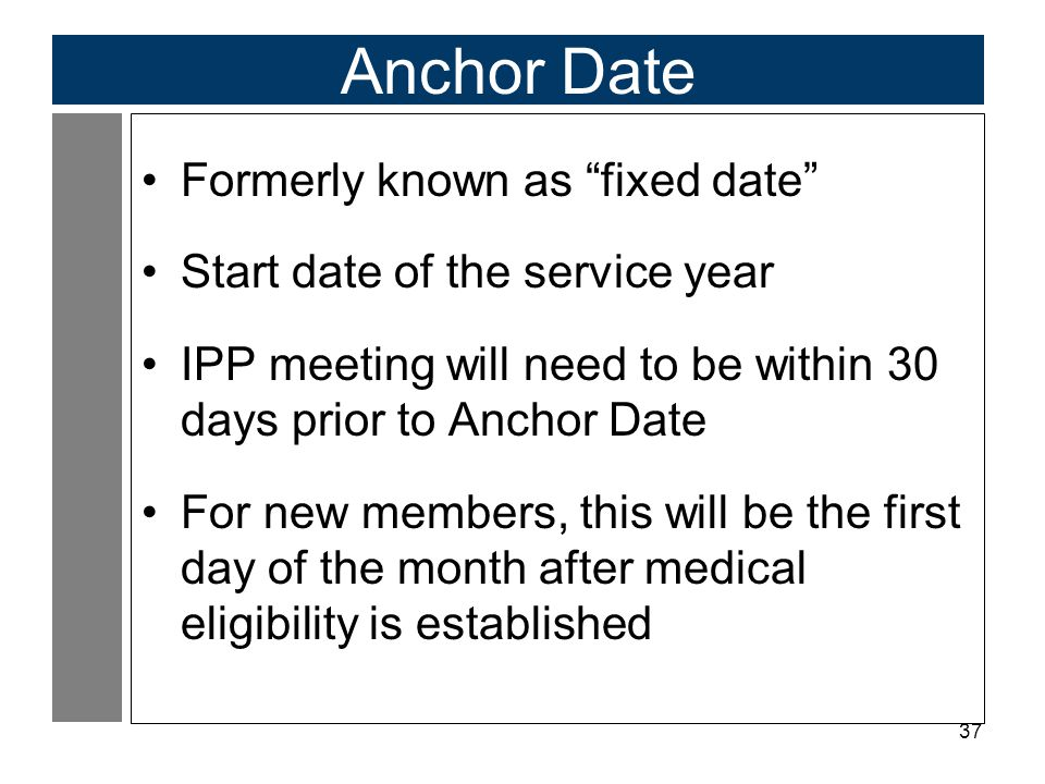 Anchor Date Formerly known as fixed date