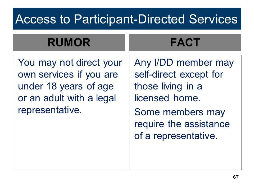 Access to Participant-Directed Services