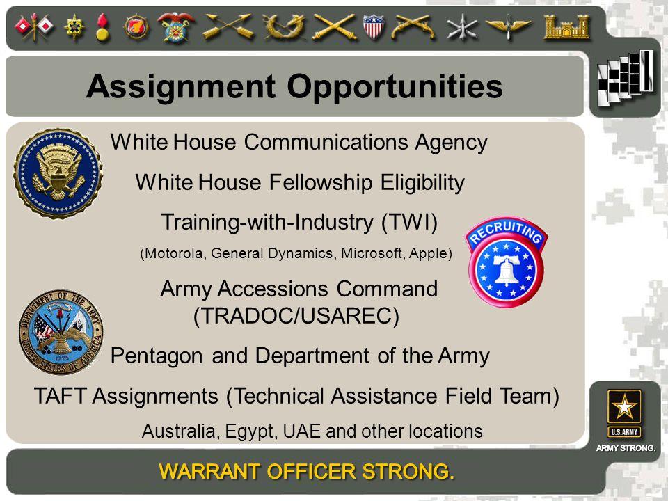 Assignment Opportunities