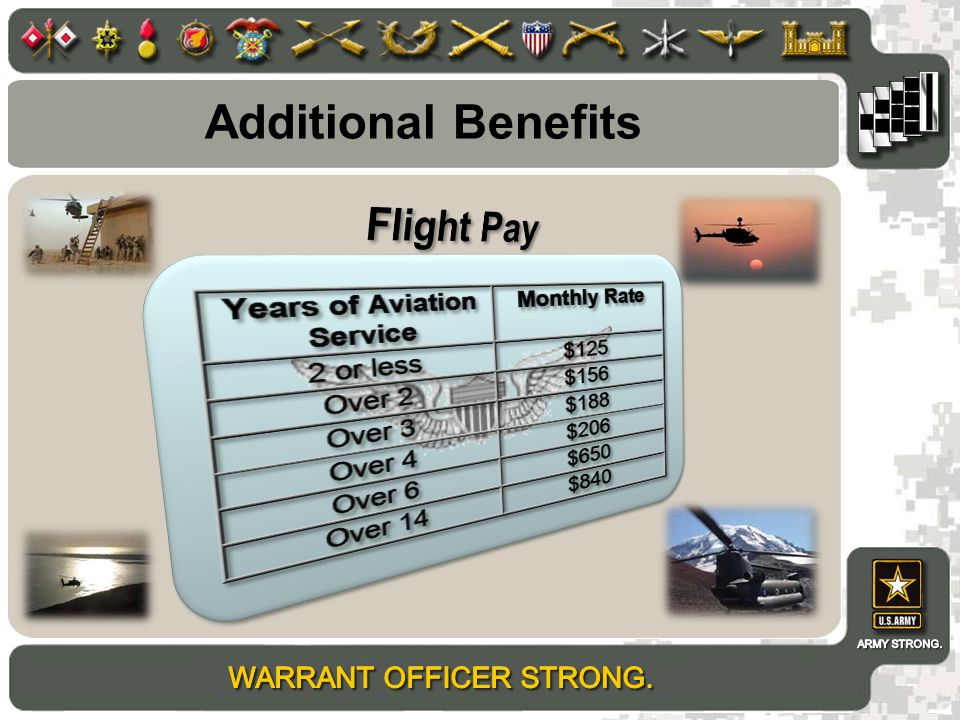 Additional Benefits Flight Pay HIDE AS NECESSARY