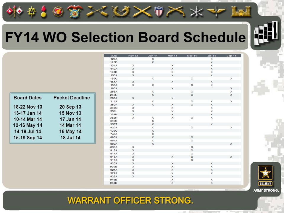 FY14 WO Selection Board Schedule
