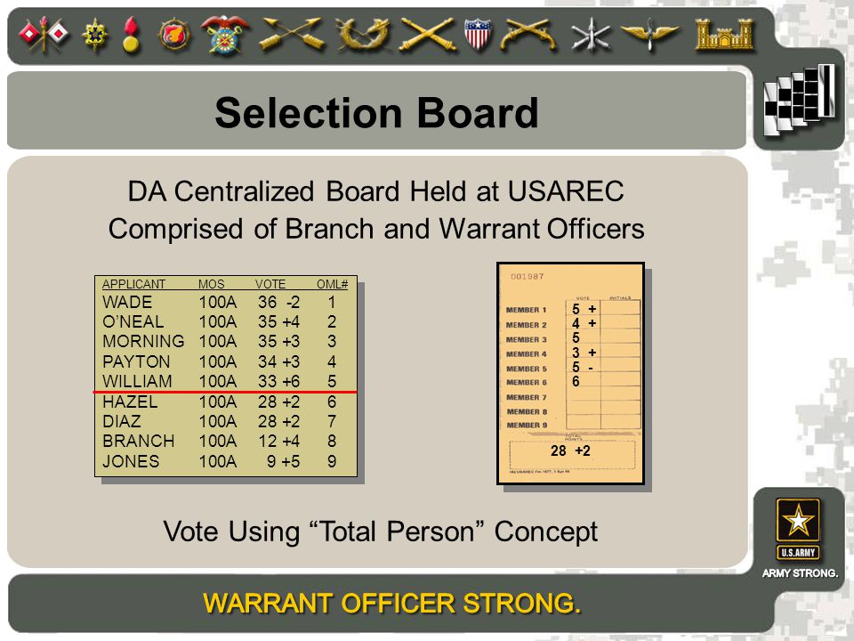 Selection Board DA Centralized Board Held at USAREC