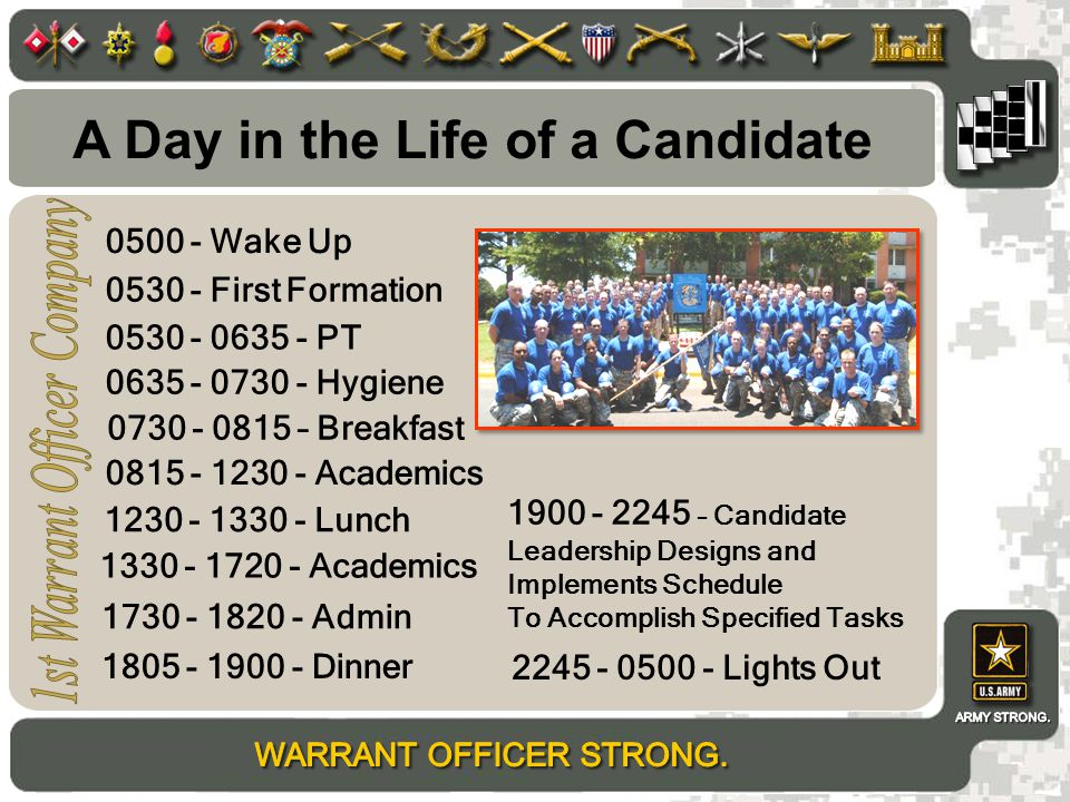 A Day in the Life of a Candidate