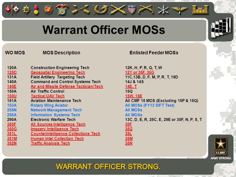 Warrant Officer MOSs WO MOS MOS Description Enlisted Feeder MOSs
