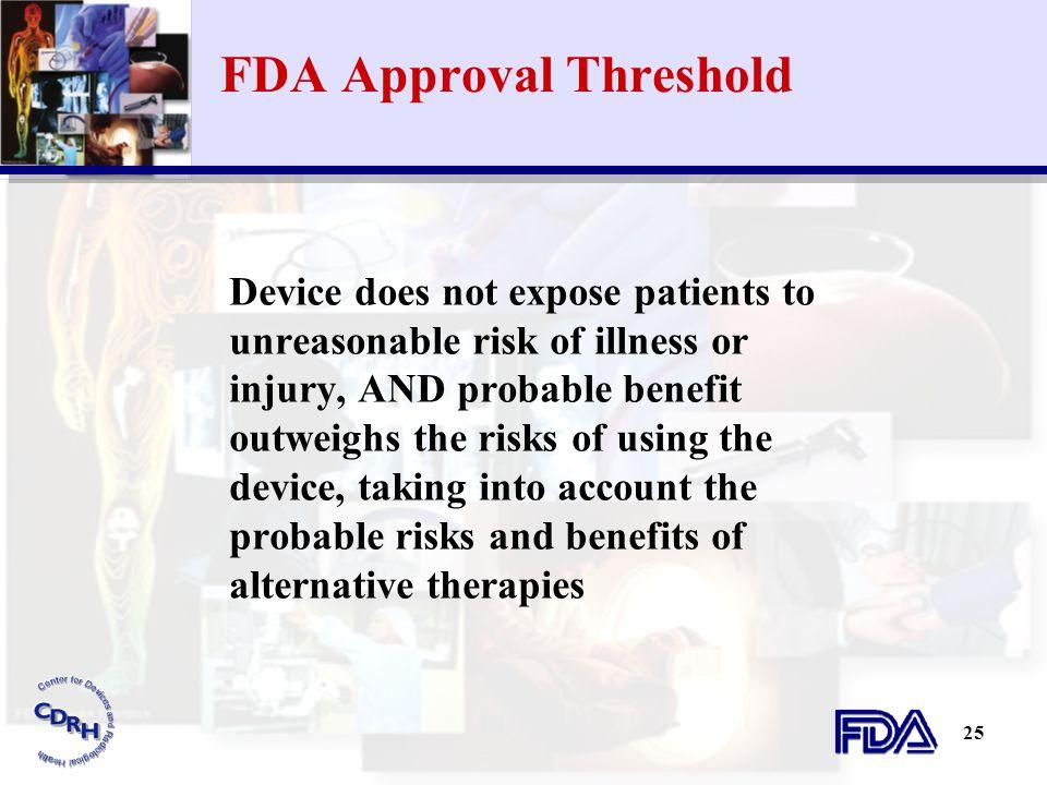 FDA Approval Threshold