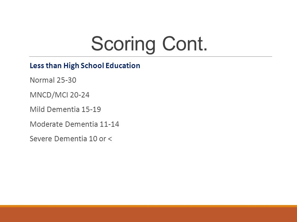 Scoring Cont. Less than High School Education Normal 25-30