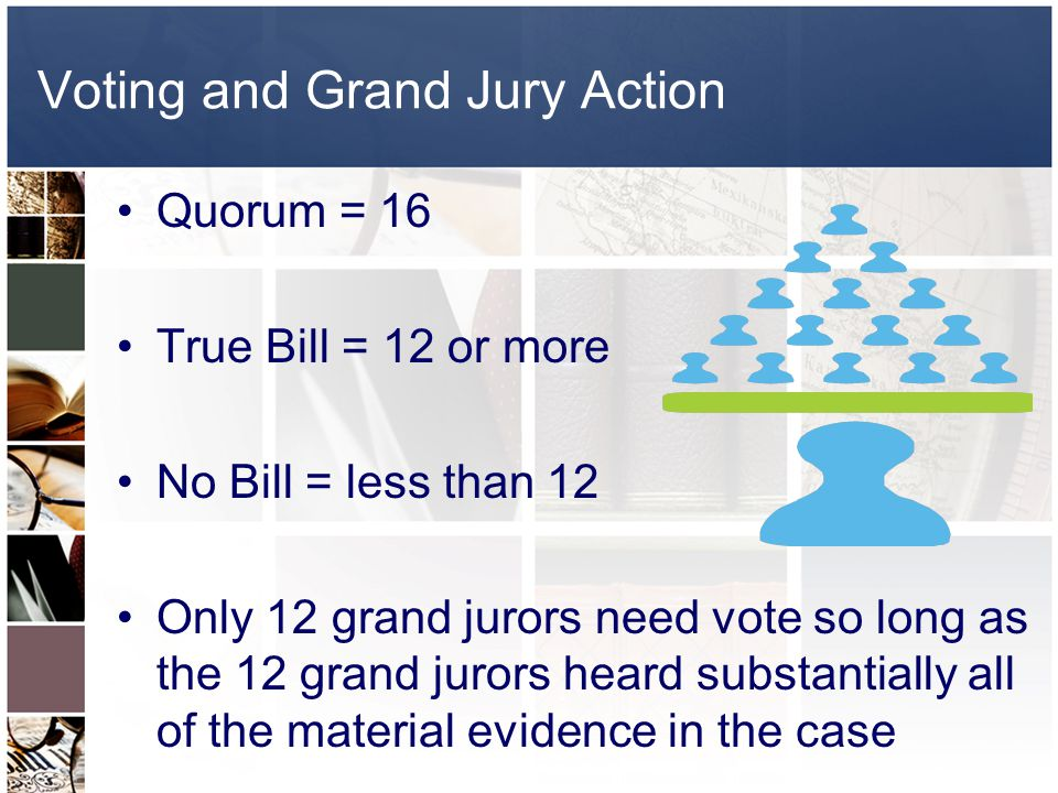 Voting and Grand Jury Action