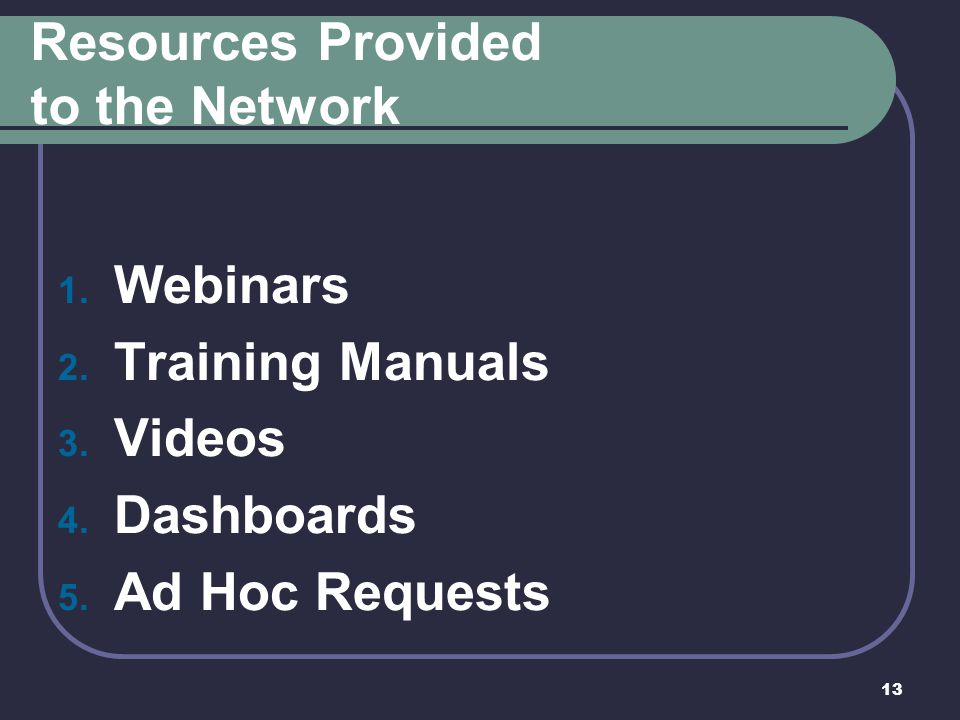Resources Provided to the Network