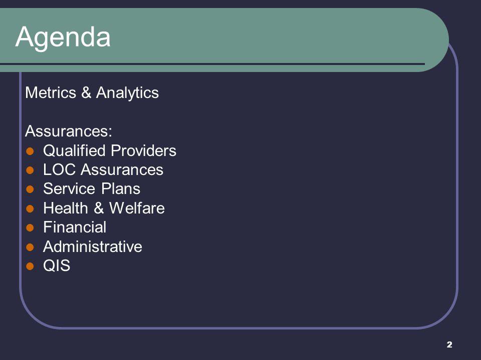 Agenda Metrics & Analytics Assurances: Qualified Providers