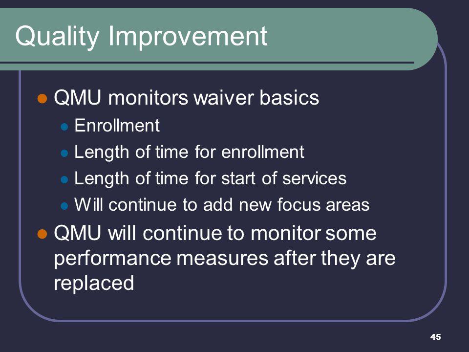 Quality Improvement QMU monitors waiver basics