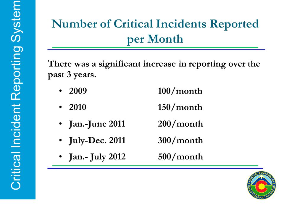 Number of Critical Incidents Reported per Month