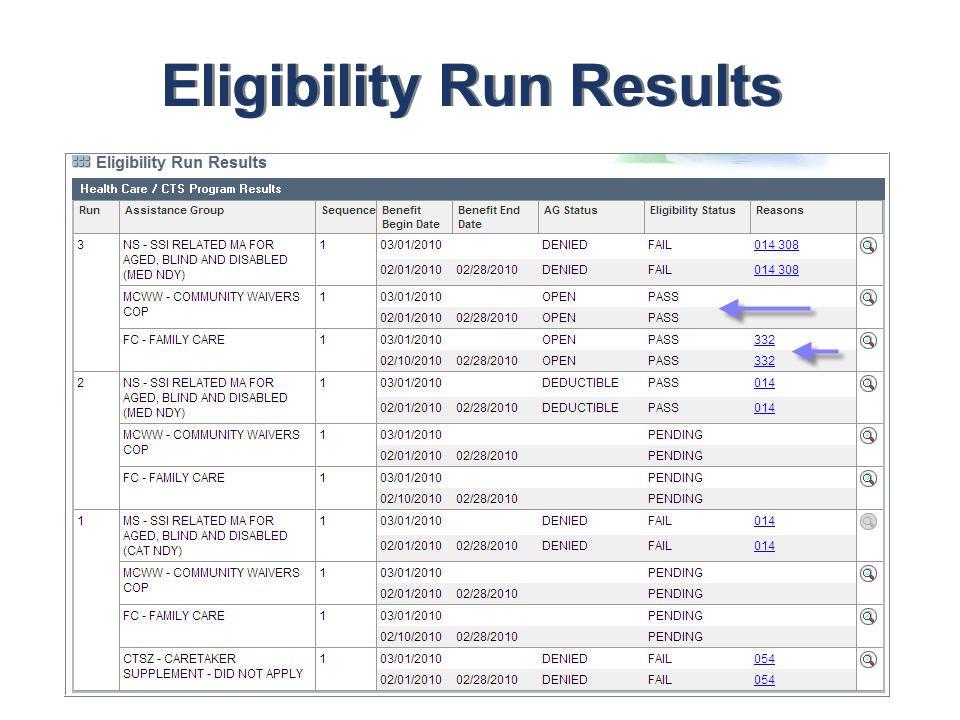 Eligibility Run Results