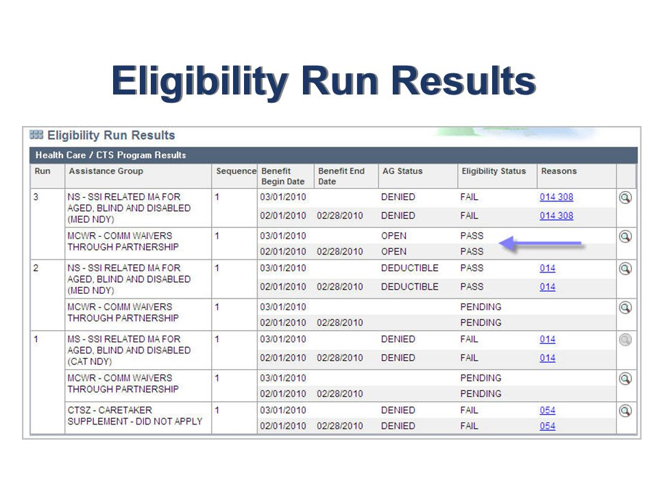 Eligibility Run Results