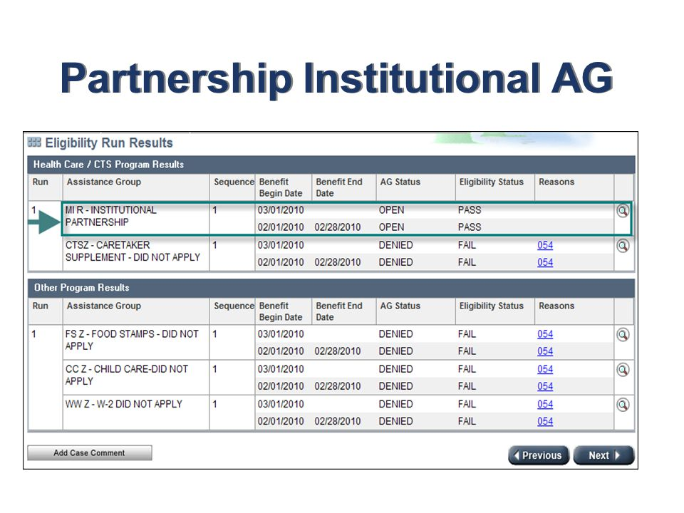 Partnership Institutional AG