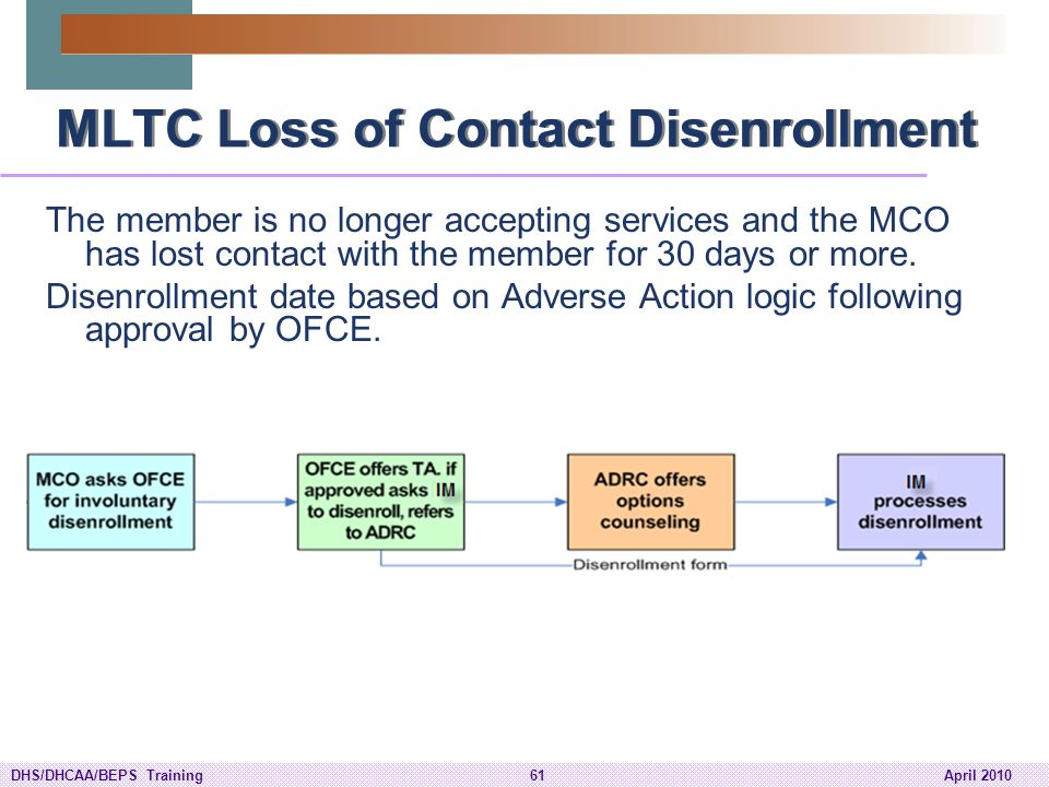MLTC Loss of Contact Disenrollment