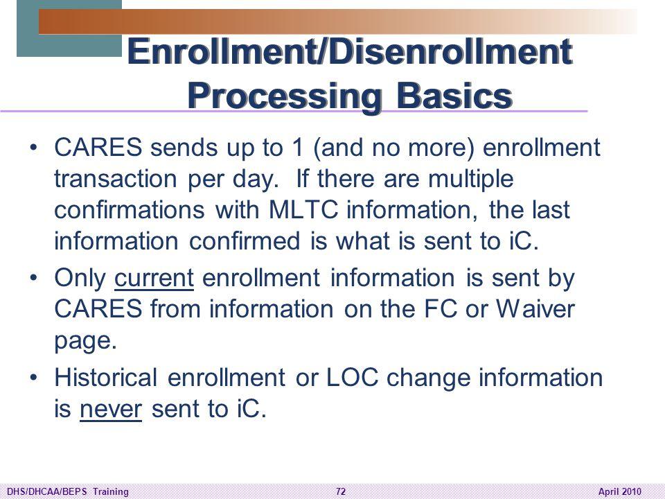 Enrollment/Disenrollment Processing Basics