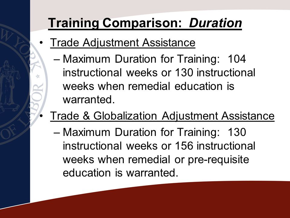 Training Comparison: Duration