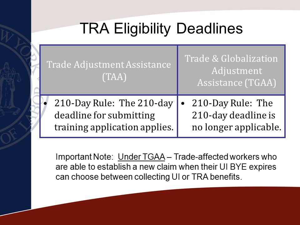 TRA Eligibility Deadlines