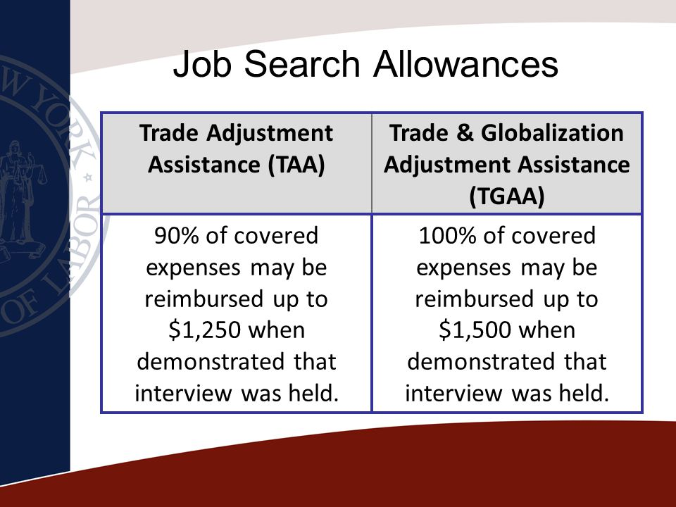 Job Search Allowances Trade Adjustment Assistance (TAA)