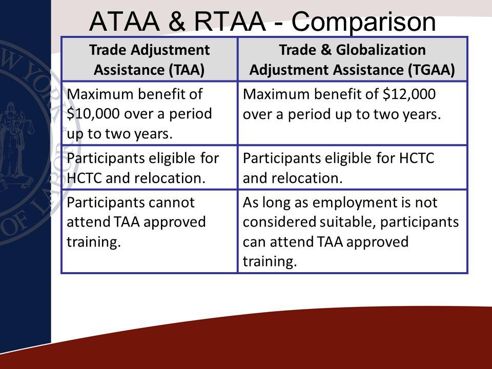 ATAA & RTAA - Comparison
