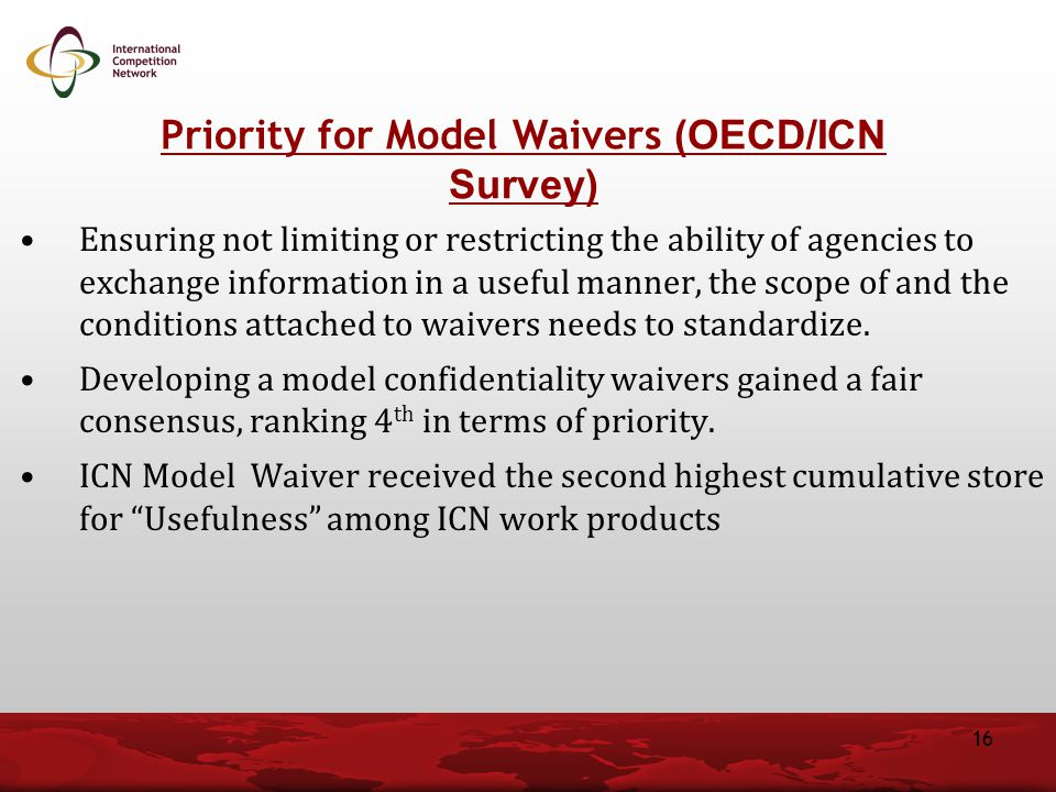 Priority for Model Waivers (OECD/ICN Survey)