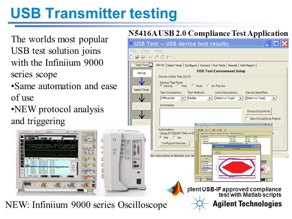 USB Transmitter testing